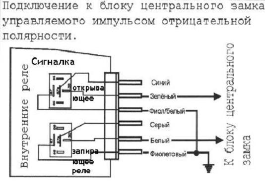 123114 0715 3 - Установка сигнализации старлайн а91 на ваз 2110