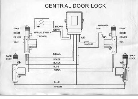 012515 1920 1 - Схема установки центрального замка