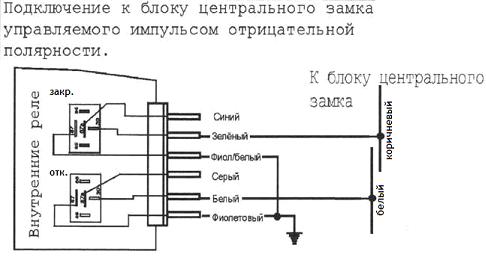 012515 1920 4 - Схема установки центрального замка