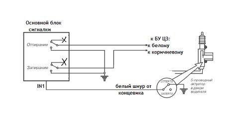 012515 1920 5 - Схема установки центрального замка