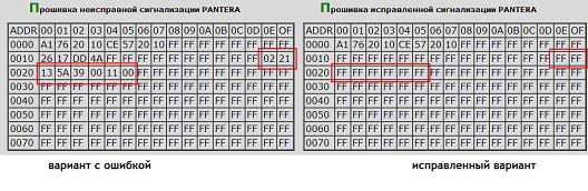 061515 1643 5 - Схема подключения сигнализации пантера slk 25sc