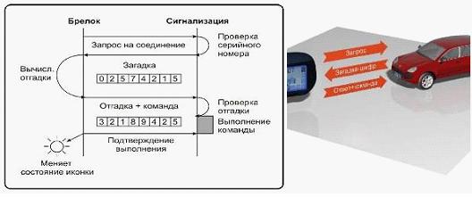 Старлайн а91 характеристики отзывы