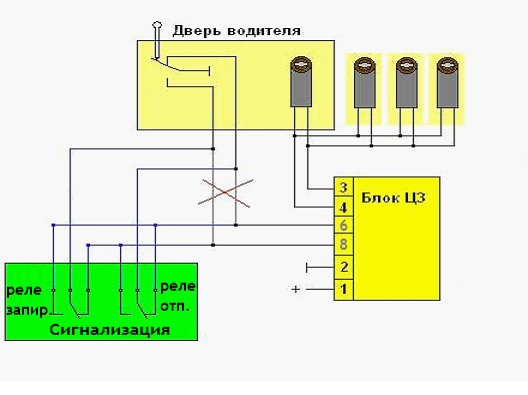 Подключение сигнализации к БУБД ВАЗ