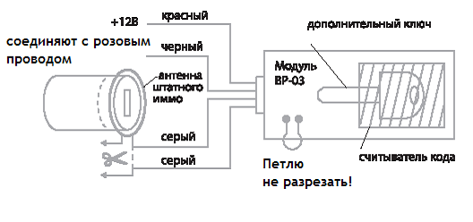Схема подключения обходчика BP-03 в ВАЗ