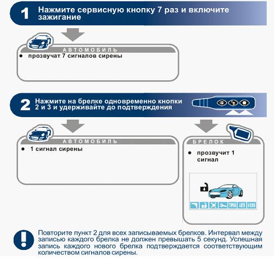 Сигнализация старлайн а61 с автозапуском или нет