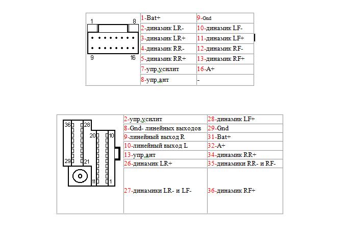 № 1 А+ № 2 BAT+ № 3 GND № 4 - № 5-12 Динамики RR+, RR-, LF+, LF-, RF+, RF-, LR+, LR-